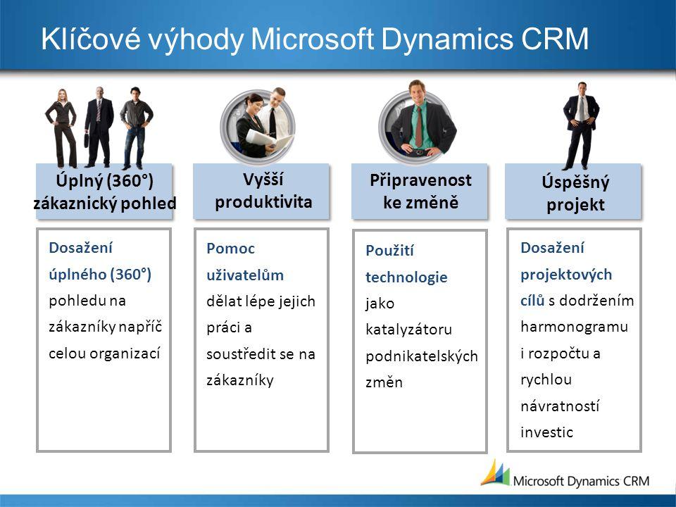 Klíčové výhody Microsoft Dynamics CRM