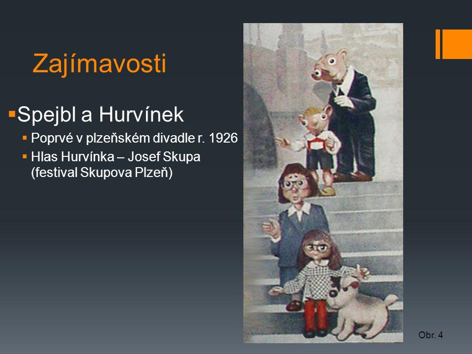 Zajímavosti Spejbl a Hurvínek Poprvé v plzeňském divadle r. 1926