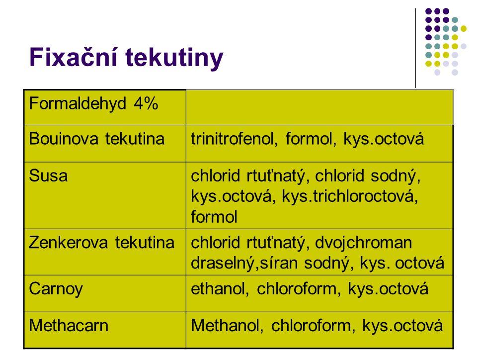 Fixační tekutiny Formaldehyd 4% Bouinova tekutina