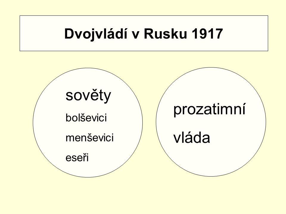 sověty prozatimní vláda Dvojvládí v Rusku 1917 bolševici menševici