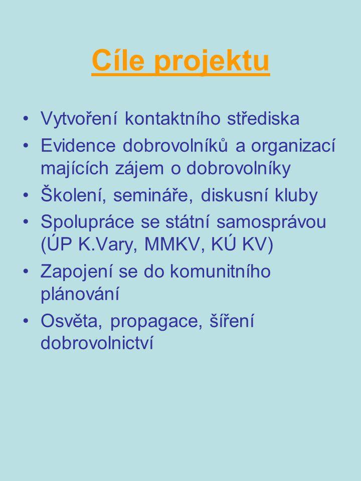 Cíle projektu Vytvoření kontaktního střediska