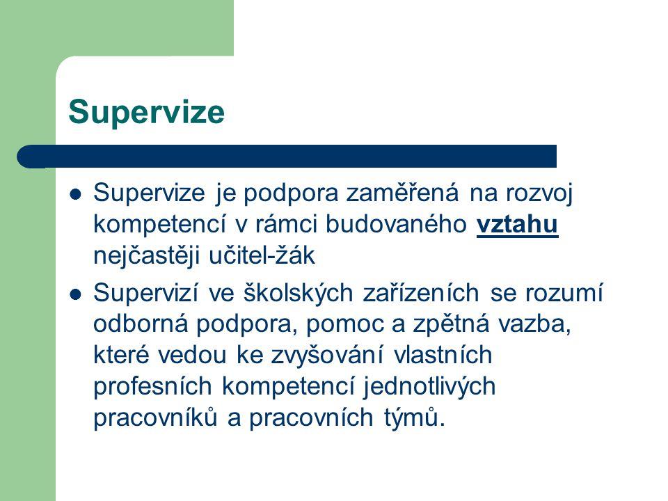 Supervize Supervize je podpora zaměřená na rozvoj kompetencí v rámci budovaného vztahu nejčastěji učitel-žák.