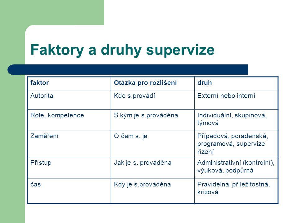 Faktory a druhy supervize