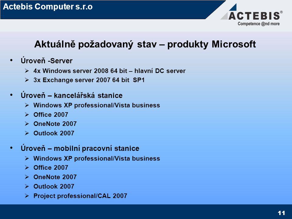 Aktuálně požadovaný stav – produkty Microsoft