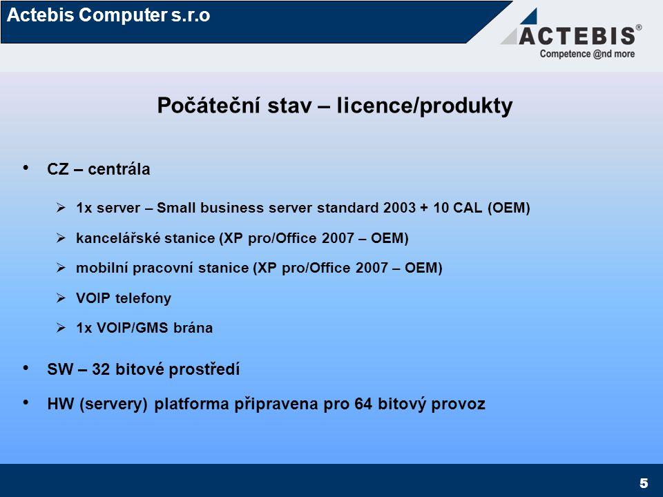 Počáteční stav – licence/produkty