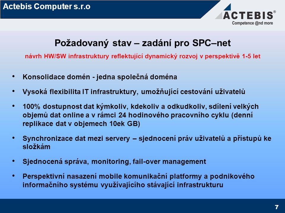 Požadovaný stav – zadání pro SPC–net návrh HW/SW infrastruktury reflektující dynamický rozvoj v perspektivě 1-5 let