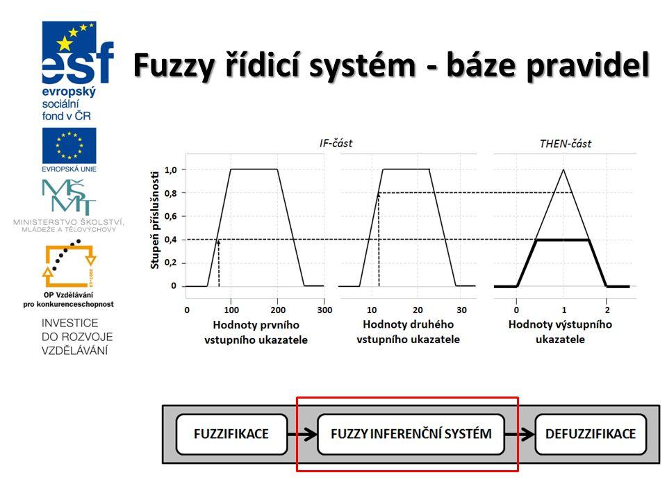 Fuzzy řídicí systém - báze pravidel