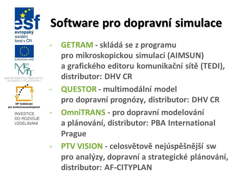Software pro dopravní simulace