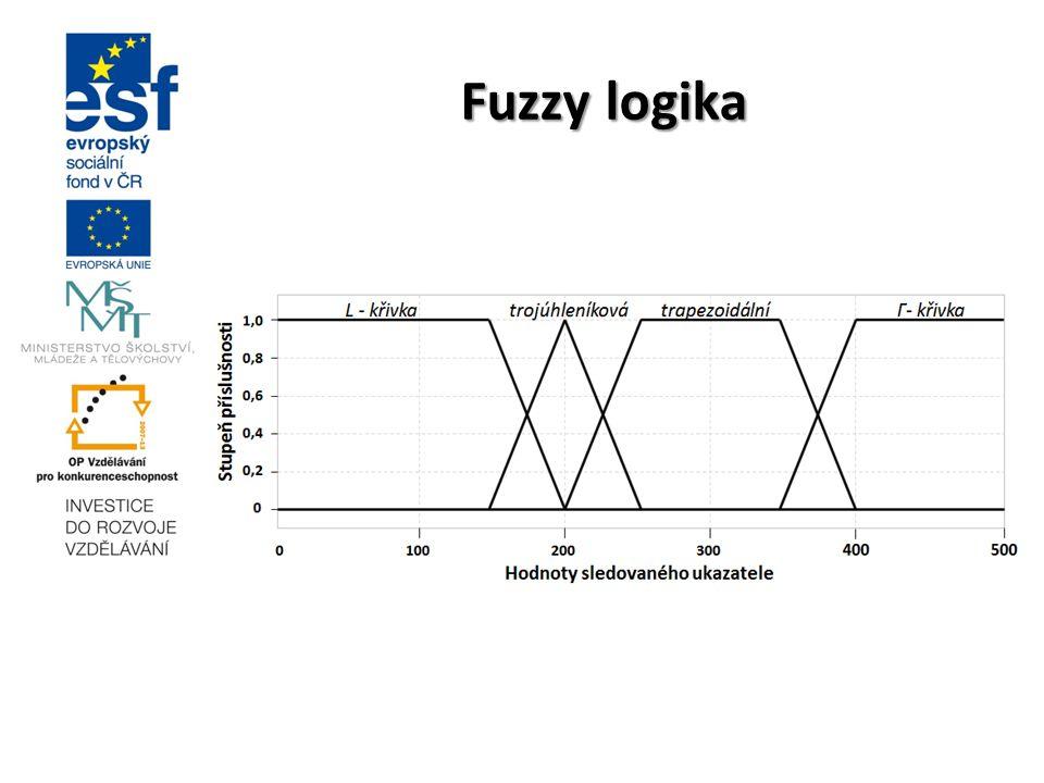 Fuzzy logika podobor matematické logiky, vychází z teorie množin