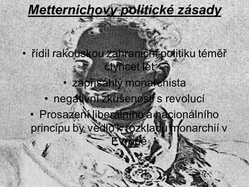 Metternichovy politické zásady