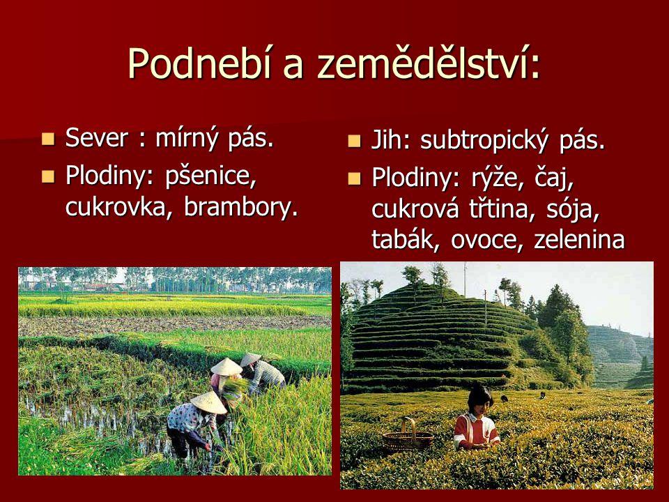 Podnebí a zemědělství: