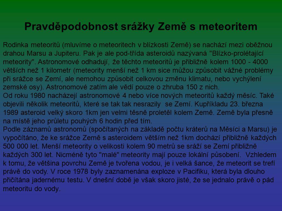 Pravděpodobnost srážky Země s meteoritem