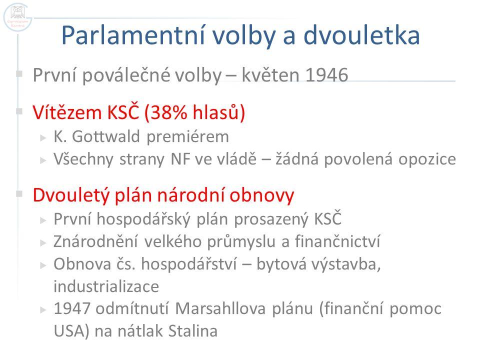 Parlamentní volby a dvouletka