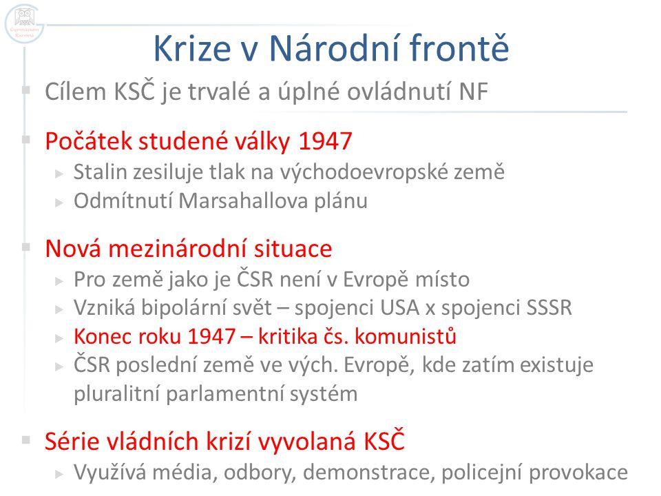Krize v Národní frontě Cílem KSČ je trvalé a úplné ovládnutí NF