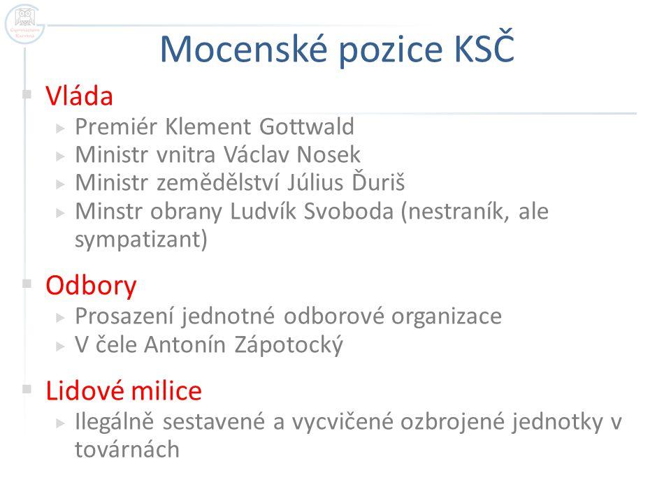 Mocenské pozice KSČ Vláda Odbory Lidové milice