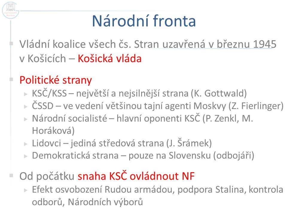 Národní fronta Vládní koalice všech čs. Stran uzavřená v březnu 1945 v Košicích – Košická vláda. Politické strany.