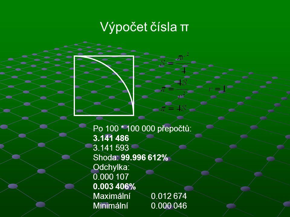 Výpočet čísla π Po 100 * 100 000 přepočtů: 3.141 486 3.141 593