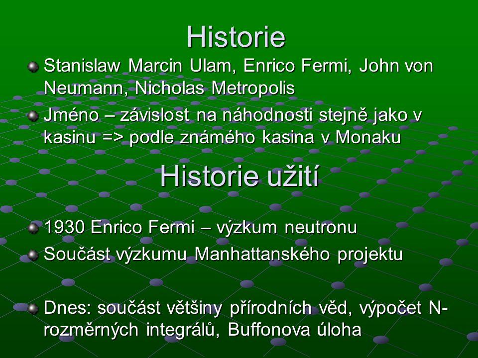 Historie Historie užití