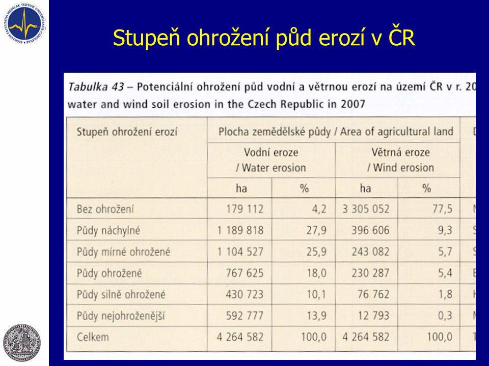 Stupeň ohrožení půd erozí v ČR