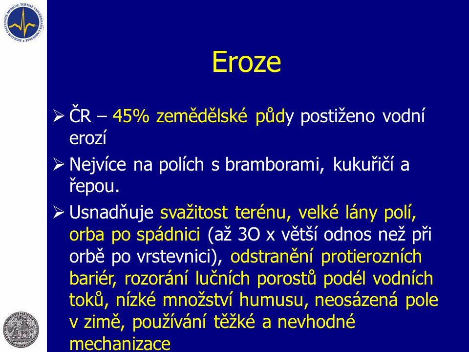 Eroze ČR – 45% zemědělské půdy postiženo vodní erozí