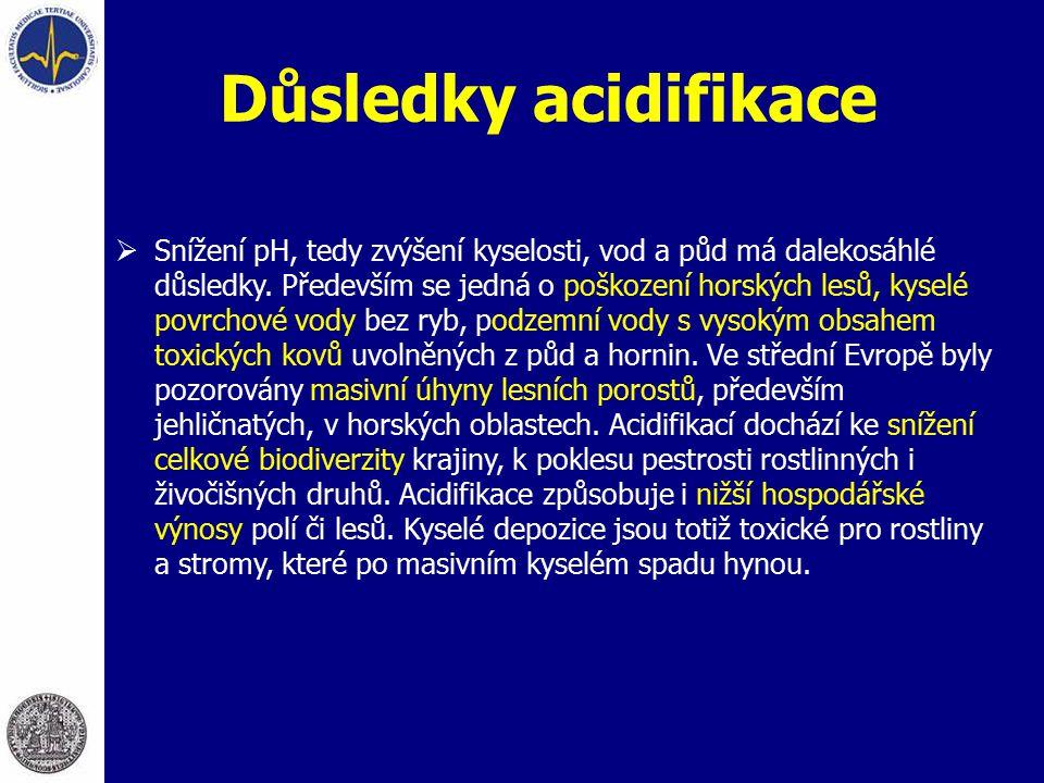 Důsledky acidifikace
