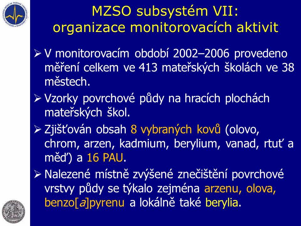 MZSO subsystém VII: organizace monitorovacích aktivit