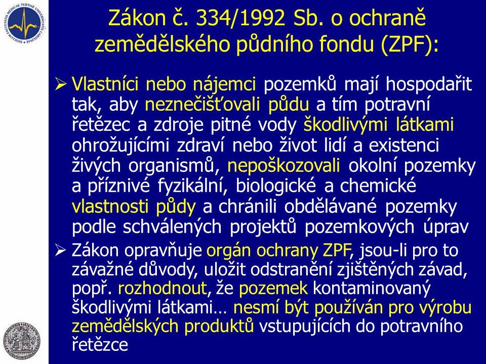 Zákon č. 334/1992 Sb. o ochraně zemědělského půdního fondu (ZPF):