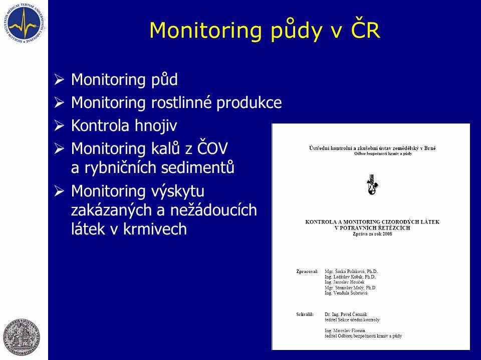 Monitoring půdy v ČR Monitoring půd Monitoring rostlinné produkce