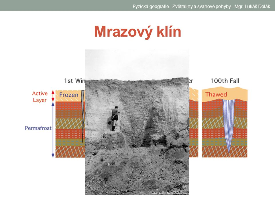 Fyzická geografie - Zvětraliny a svahové pohyby - Mgr. Lukáš Dolák