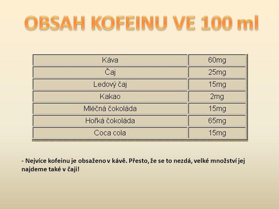 OBSAH KOFEINU VE 100 ml - Nejvíce kofeinu je obsaženo v kávě.