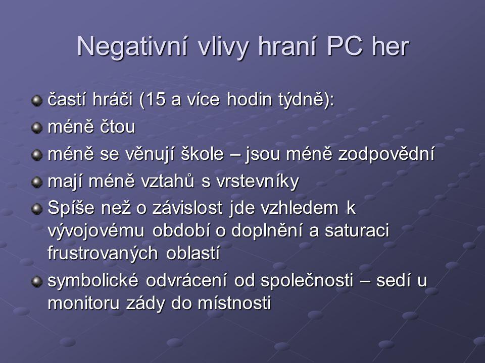 Negativní vlivy hraní PC her