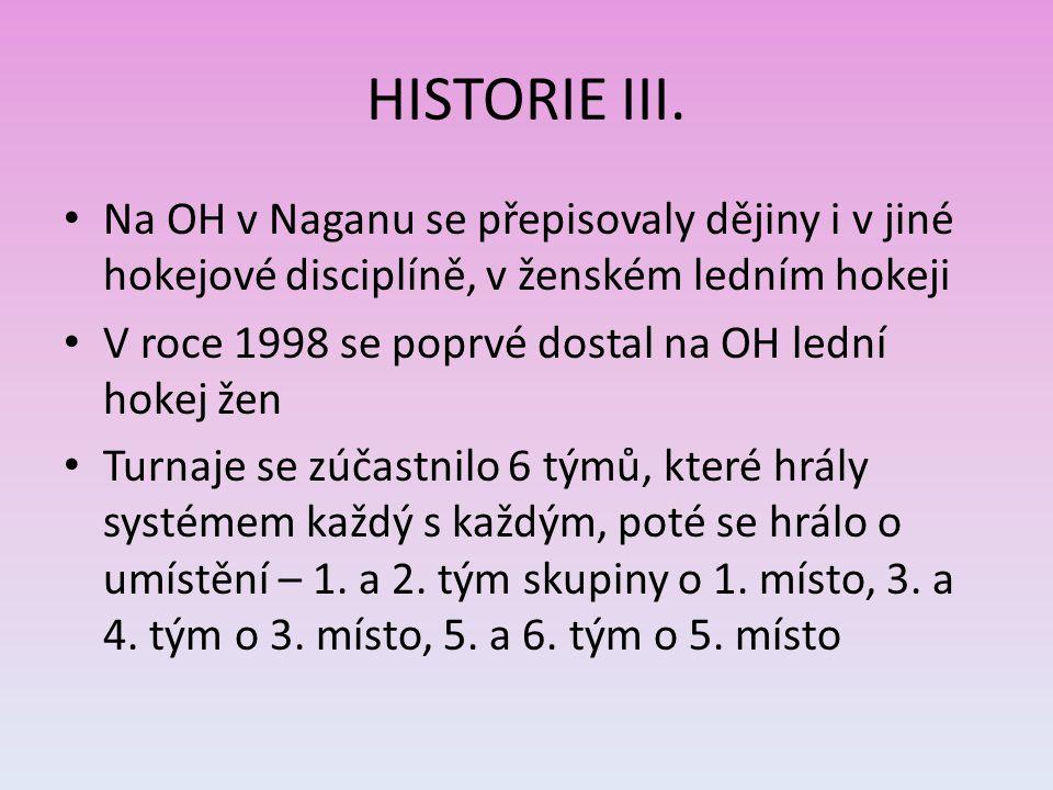 HISTORIE III. Na OH v Naganu se přepisovaly dějiny i v jiné hokejové disciplíně, v ženském ledním hokeji.