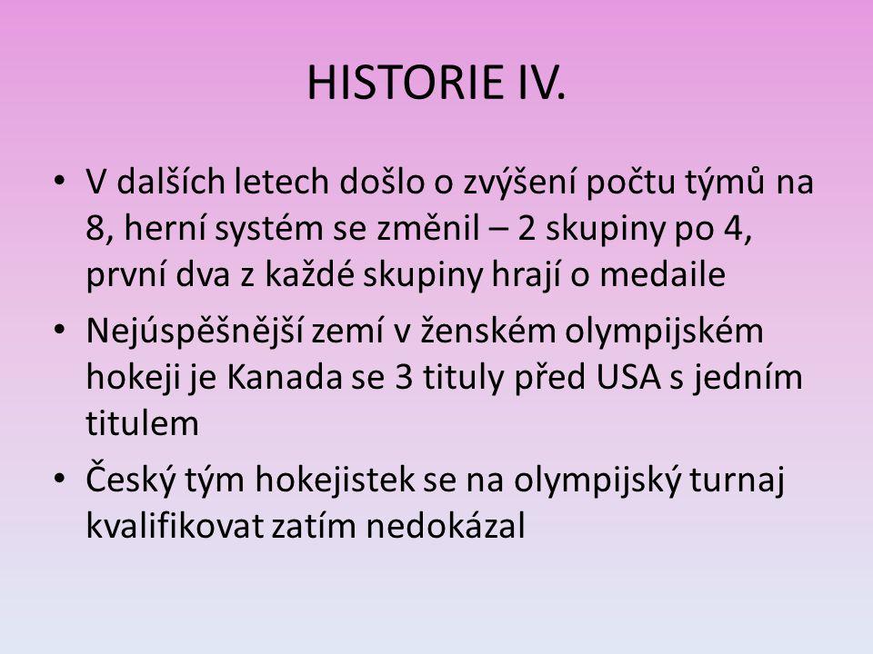 HISTORIE IV. V dalších letech došlo o zvýšení počtu týmů na 8, herní systém se změnil – 2 skupiny po 4, první dva z každé skupiny hrají o medaile.