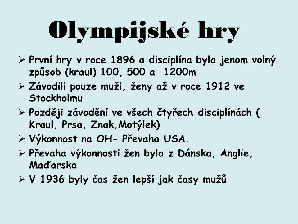Olympijské hry První hry v roce 1896 a disciplína byla jenom volný způsob (kraul) 100, 500 a 1200m.