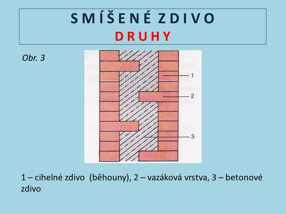S M Í Š E N É Z D I V O D R U H Y Obr. 3