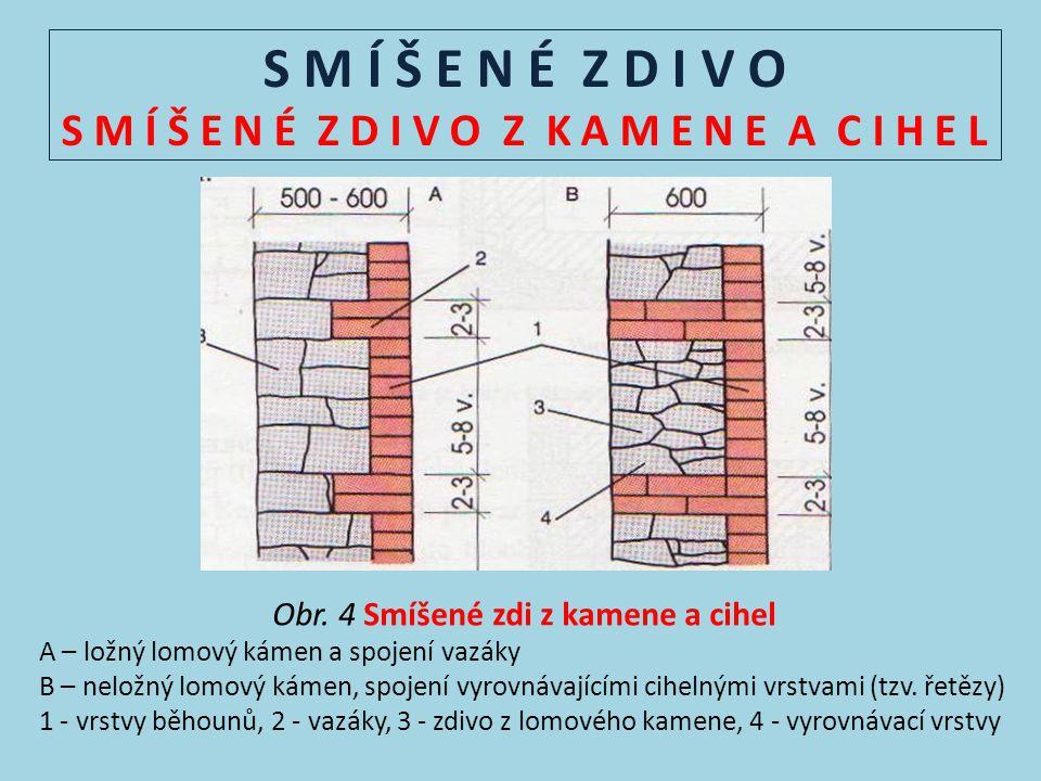 Obr. 4 Smíšené zdi z kamene a cihel