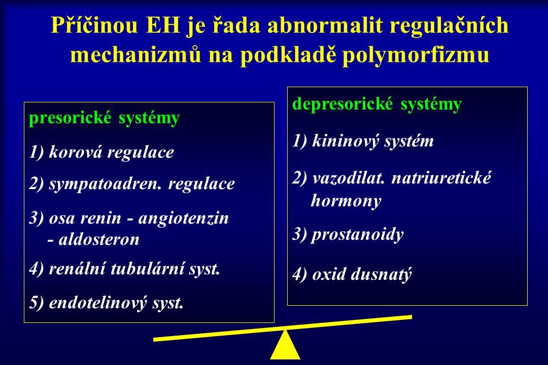 Příčinou EH je řada abnormalit regulačních mechanizmů na podkladě polymorfizmu