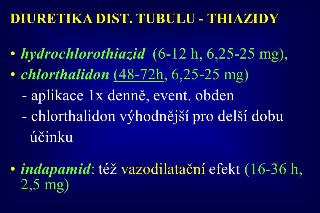 hydrochlorothiazid (6-12 h, 6,25-25 mg),