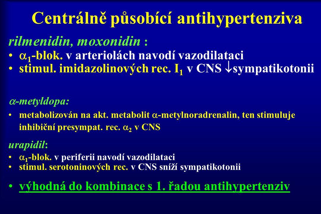Centrálně působící antihypertenziva