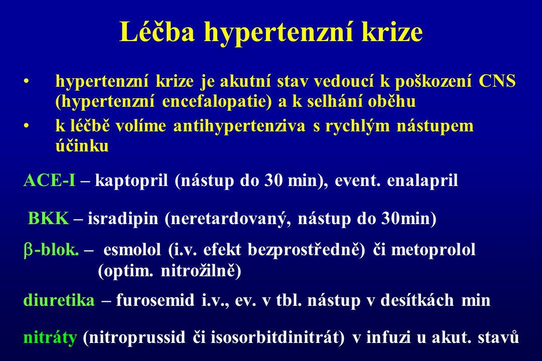 Léčba hypertenzní krize