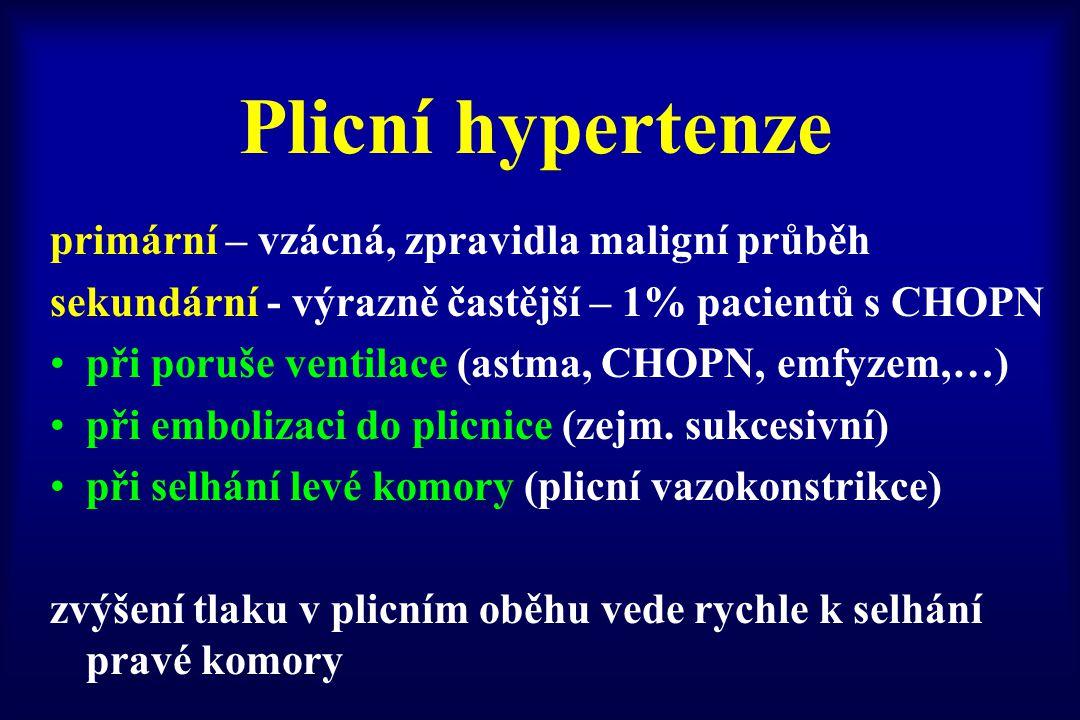 Plicní hypertenze primární – vzácná, zpravidla maligní průběh