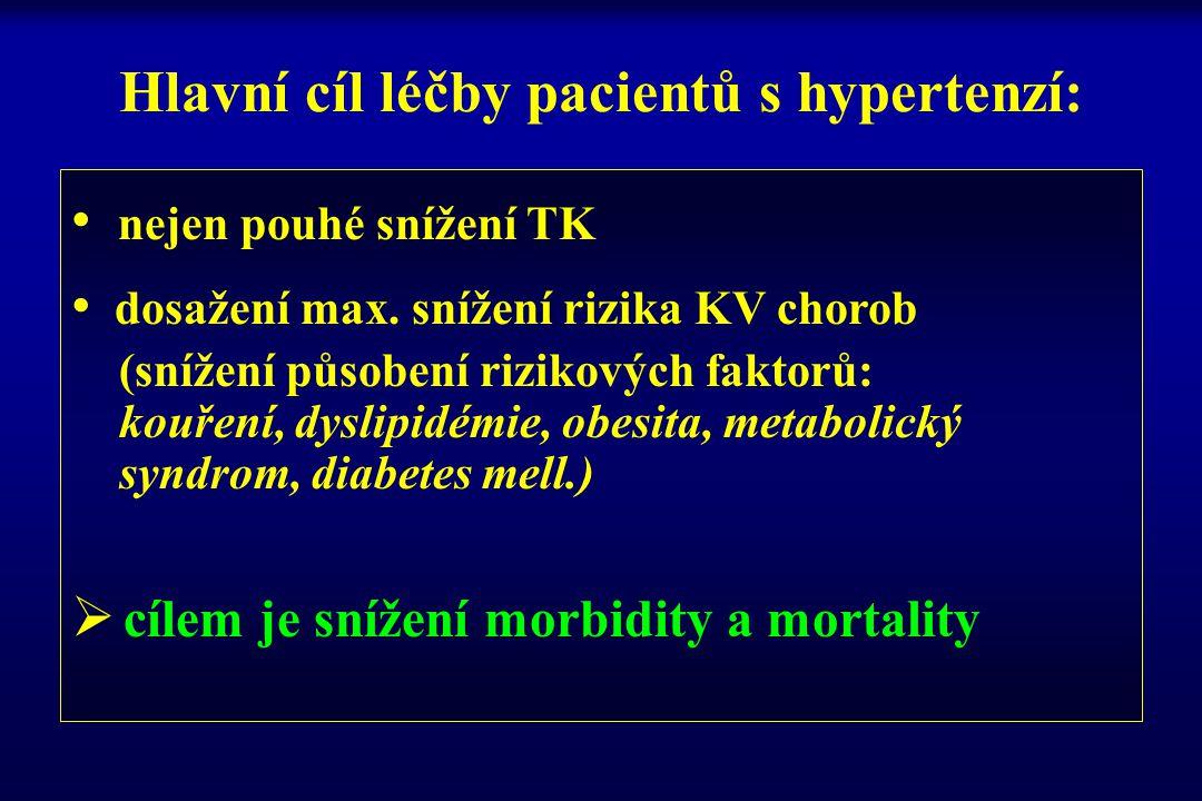 Hlavní cíl léčby pacientů s hypertenzí: