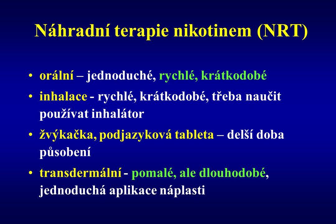 Náhradní terapie nikotinem (NRT)