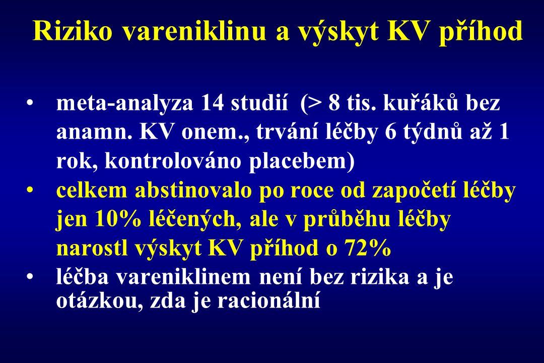 Riziko vareniklinu a výskyt KV příhod