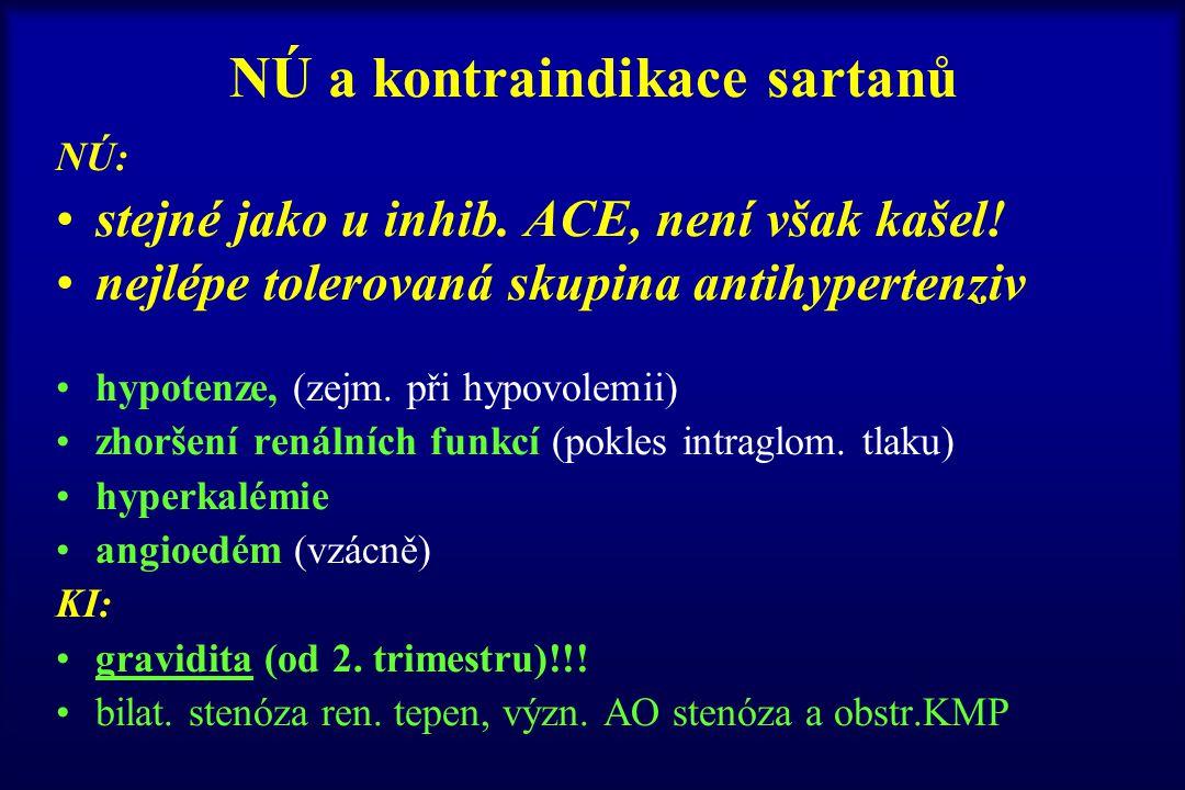 NÚ a kontraindikace sartanů