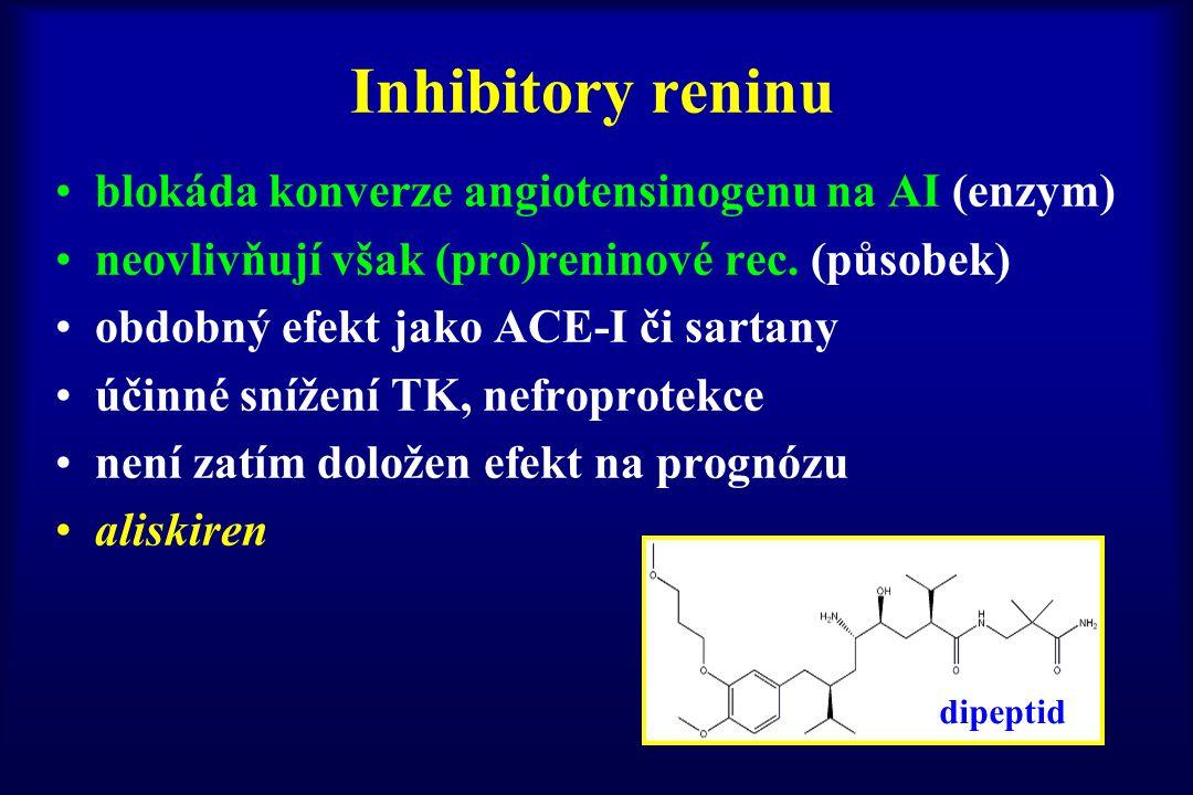 Inhibitory reninu blokáda konverze angiotensinogenu na AI (enzym)