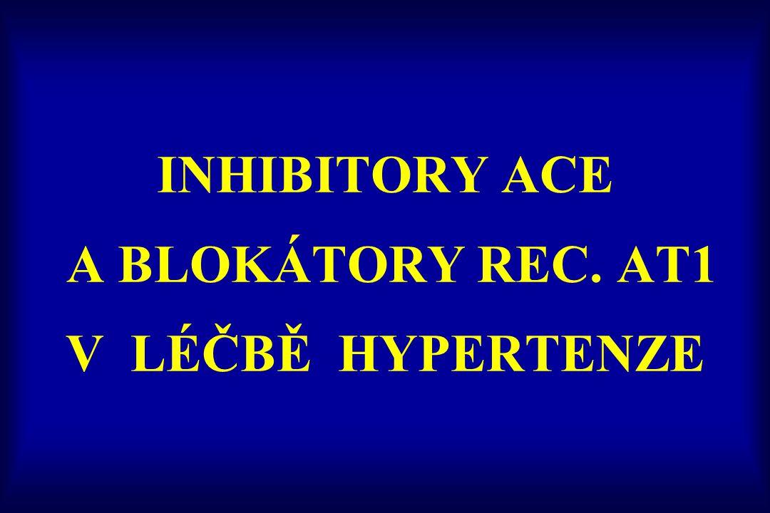 INHIBITORY ACE A BLOKÁTORY REC. AT1 V LÉČBĚ HYPERTENZE