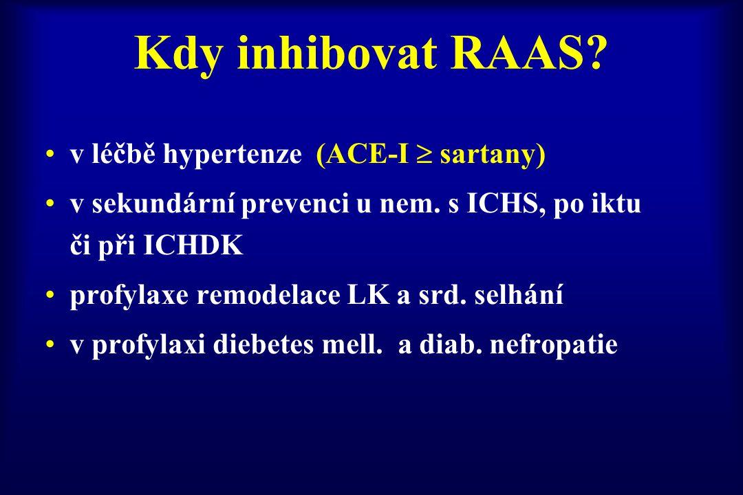 Kdy inhibovat RAAS v léčbě hypertenze (ACE-I  sartany)