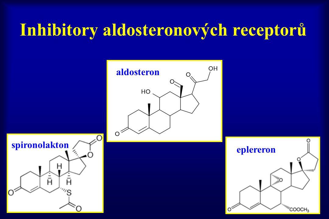 Inhibitory aldosteronových receptorů