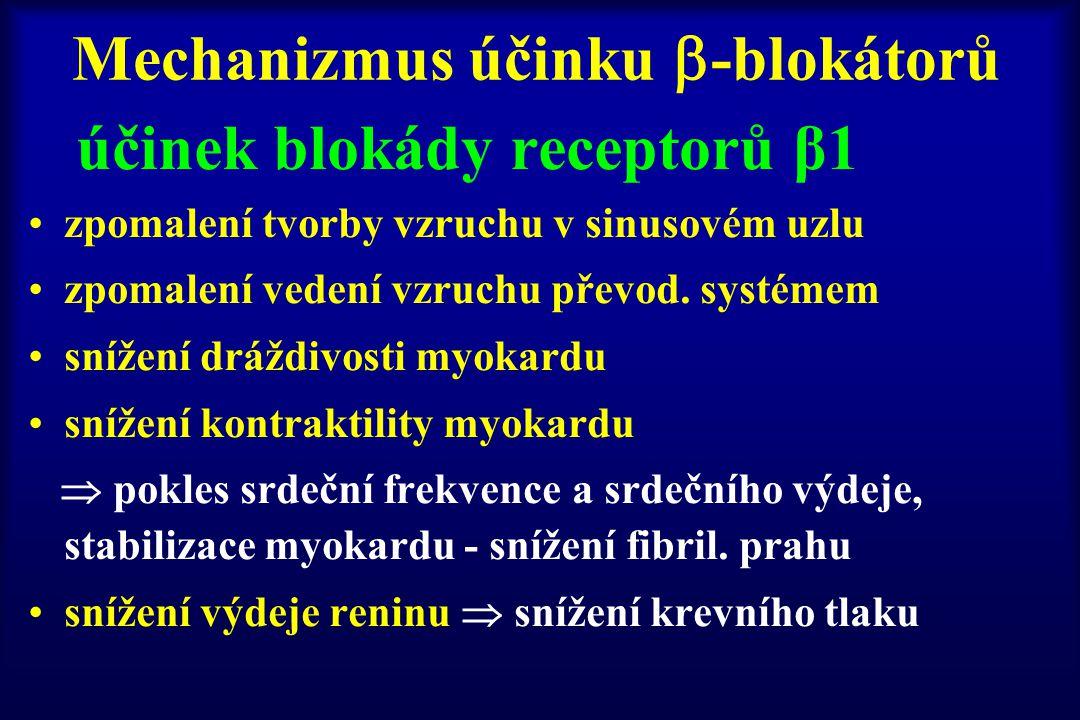 Mechanizmus účinku -blokátorů